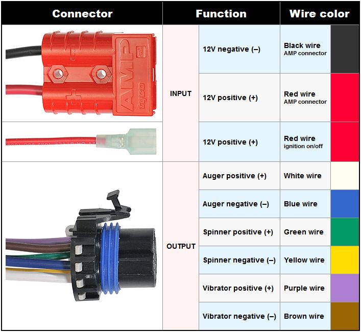 Salt Dogg Controller Wiring Diagram Wiring Diagram